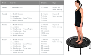 Use our beginners trampoline exercise program to get started with your cellerciser