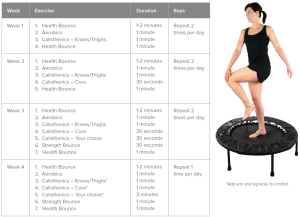 Our intermediate trampoline exercise program will help take you to the next level
