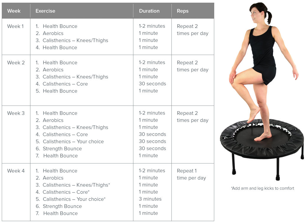 Trampoline Exercise Routines | Cellercise with Dave Hall